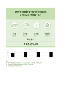财务支出记账明细表格excel表格