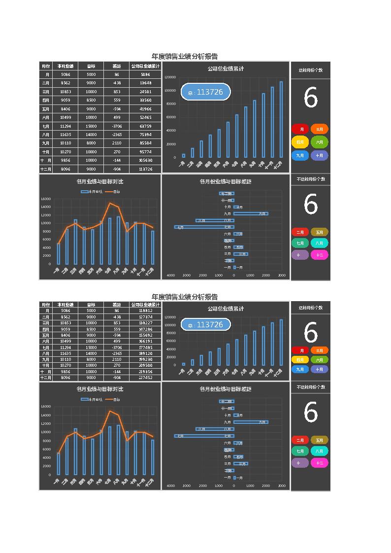 销售业绩分析报告excel模板