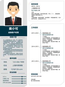 金融网站营运客服经理求职简历